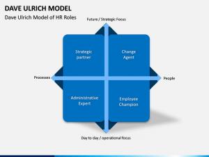 Model van Ulrich
